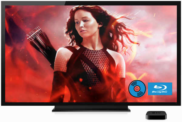 Can I watch The Hunger Games Blu-ray via Apple TV? - tv