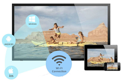 Share videos wirelessly via Media Server