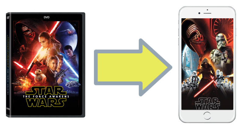 Rip DVD Star Wars 7 to iPhone