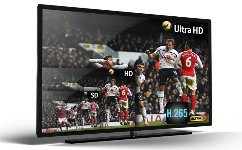 play h.265 on Ultra HD 4K TV