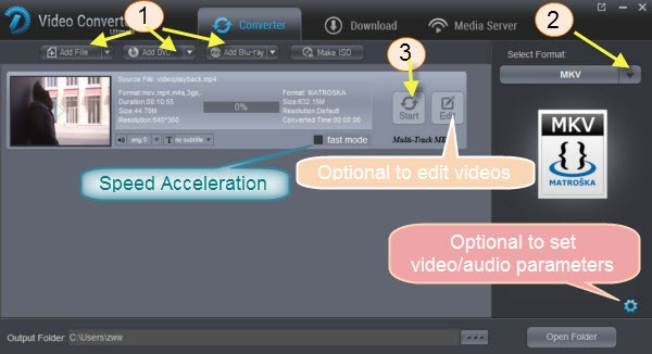 Emmy Adwards video converter